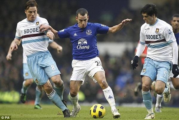 10 cầu thủ chơi đầu hiệu quả nhất Premier League 2013/14