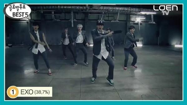 Lộ diện 5 nhóm nhạc nam Kpop được trông đợi nhất năm 2014