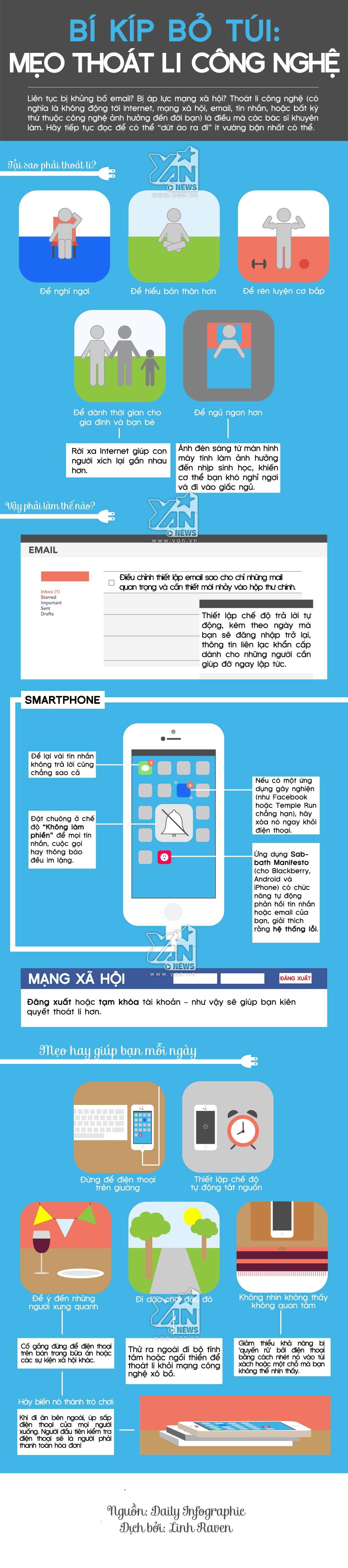 [Infographic] Bí kíp bỏ túi: Thoát li công nghệ