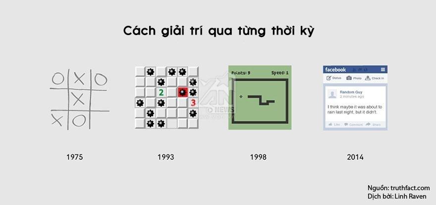 Ai còn nhớ trò chơi dò mìn bất hủ của ngày ấy nào?
