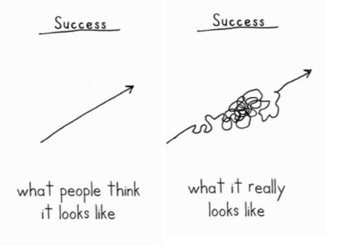 [Cẩm nang sống] 10 bài học vỡ lòng nếu muốn thành công từ hôm nay