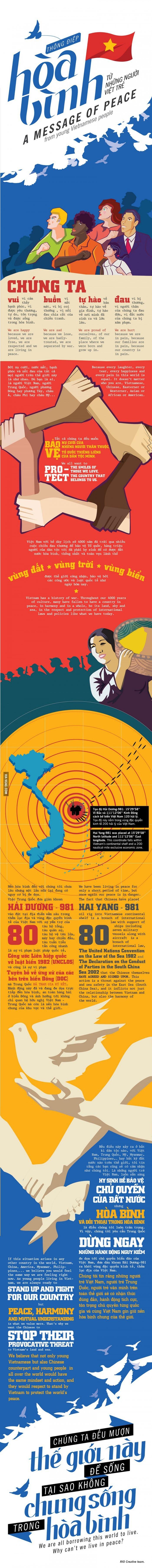 [Infographic] Thông điệp hòa bình từ những người Việt trẻ