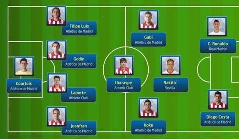 Đội hình tiêu biểu La Liga 2013/14