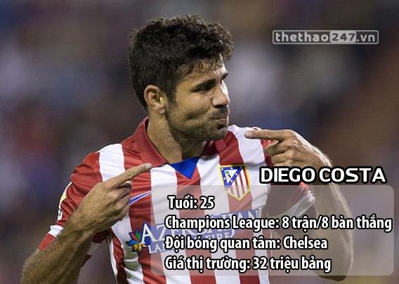 [Bóng Đá] Hậu chung kết C1: Atletico Madrid trước nguy cơ mất 11 cầu thủ