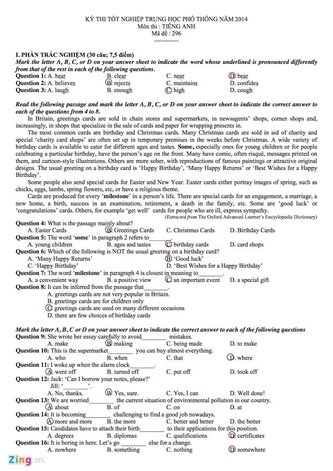 Đề thi và gợi ý đáp án môn Tiếng Anh