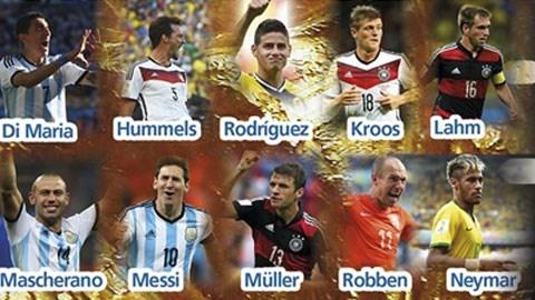 Những gương mặt trong cuộc bầu chọn QBV World Cup 2014