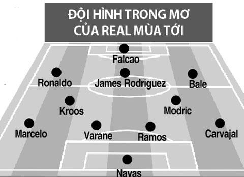 [Bóng Đá] Real sở hữu James Rodriguez với giá 80 triệu euro