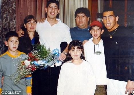 Những anh chị em của Tevez