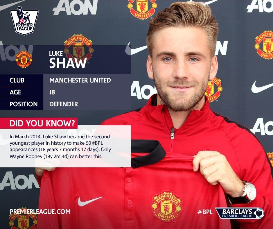 Luke Shaw đượcMan United mua về với giá30 triệu bảng.