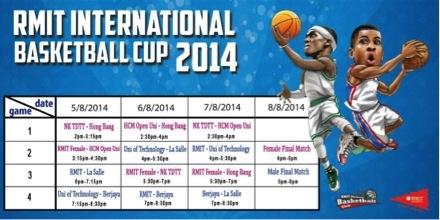 Lịch thi đấu giải bóng rổ quốc tế RMIT Tứ Hùng 2014 – RMIT International Basketball Cup 2014