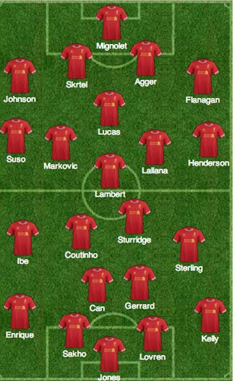 Hai đội hình chất lượng của Liverpool