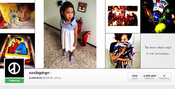 Với lãnh địa Instagram thì không thể nào không nhắc đến chàng thủ lĩnh tài năng củaBig Bang - G-Dragonlà người đứng đầu bảng xếp hạng có nhiều người theo dõi nhất là 3.369.817 người. Thậm chí trong danh sách Top 100 Instagrammer,G-Dragonđã đứng ở vị trí thứ 83 với độ hot của mình so với Instagrammers trên khắp thế giới.