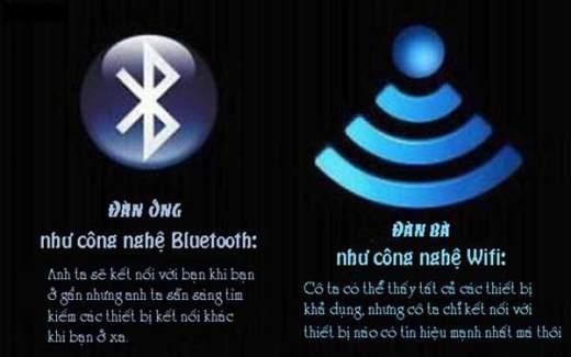 Bạn là wifi hay bluetooth?