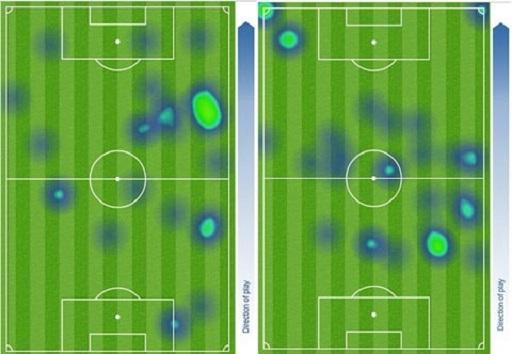 Bản đồ nhiệt cho thấy tầm hoạt động không quá rộng của Di Maria (trái) và Fabregas (phải)