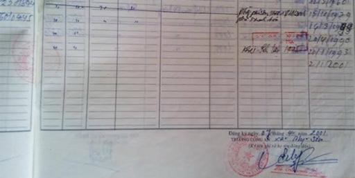 Bút tích cho thấy hồ sơ của Công Phượng đã được sửa năm sinh. Ảnh: TL.