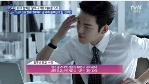 Bất ngờ với thu nhập khủng của Kim Woo Bin trong năm 2014
