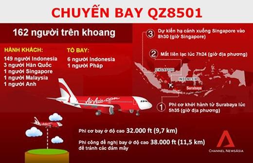 Thông tin cơ bản về chuyến bay QZ8501. Đồ họa: Channel News Asia/Hồng Duy