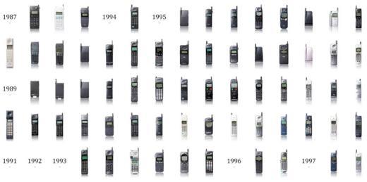 Những chiếc điện thoại đầu tiên xuất hiện ở thời kì 1987 - 1997