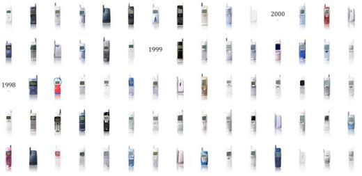 Khi khái niệm điện thoại di động bắt đầu trở nên phổ biến hơn ở những năm 1997- 2000