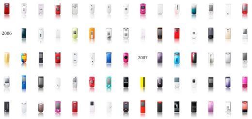 Hình ảnh các đời điện thoại di động từ thời đập đá đến nay