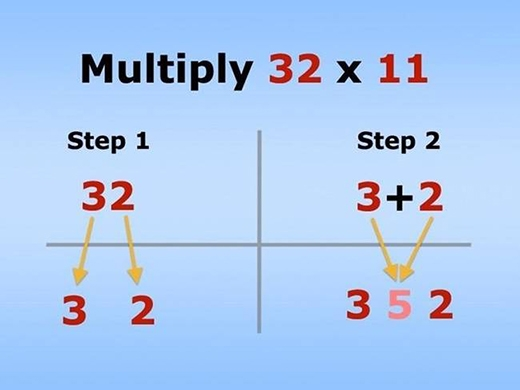 Cách làm phép nhân với số 11 nhanh và hiệu quả