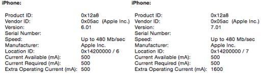 So sánh thông số sạc của iPhone 5s và iPhone 6 Plus trong báo cáo OS X