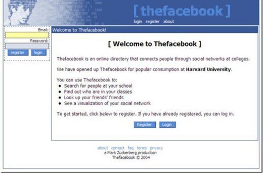 Với tên gọi ban đầu là Thefacebook, nó chỉ là một mạng nội bộ của Harvard, nhưng dần dần mở rộng ra các Đại học khác.