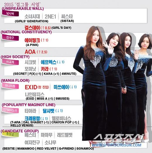 SNSD và 2NE1 vẫn là nhóm nhạc đỉnh nhất, Miss A sẽ vô nghĩa nếu không có Suzy