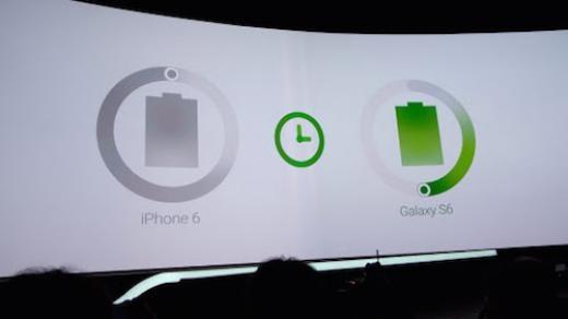 Galaxy S6 chỉ cần một nửa thời gian để sạc đầy pin so với iPhone 6.