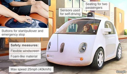 Những phát minh công nghệ quan trọng nhất thế kỉ 21