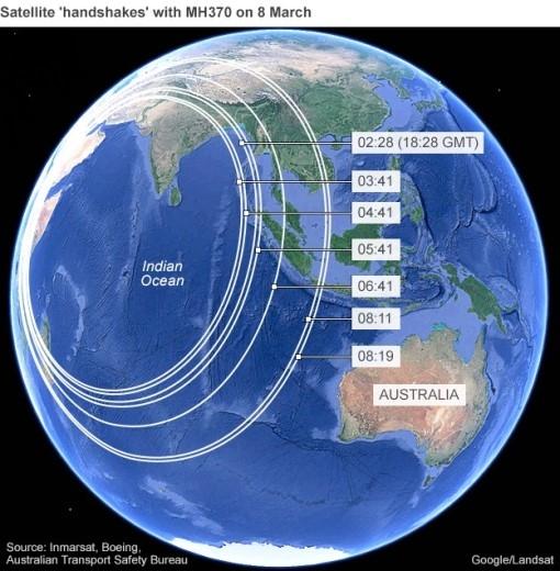 Vụ mất tích bí ẩn của MH370 làm dấy nhiều nhiều nhận định khác nhau về nơi máy bay gặp nạn, bên cạnh đó là những giả thuyết như máy bay có thể bị không tặc. Dữ liệu của công ty vệ tinh Inmarsat cùng phân tích của Cục điều tra an toàn hàng không Anh (UAAIB) đã vạch lại hướng bay của MH370 trong ngày 8/3 nhờ đo hiệu ứng Doppler của tiếng 'ping' phát ra theo chu kỳ từ máy bay, từ đó khoanh vùng phi cơ gặp nạn. Ảnh: BBC