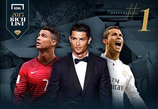Ronaldo đã vượt qua Beckham để trở thành cầu thủ giàu nhất hành tinh