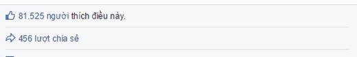 Bài đăng của người dùng có nickname H.V.Q với nội dung Bạn nào mới tông chị quét rác mà bỏ chạy...kệ người ta nằm thoi thóp thì nhìn hậu quả của mình gây ra nhe... đã nhận được hơn 80 ngàn lượt thích và hàng trăm lượt chia sẻ.