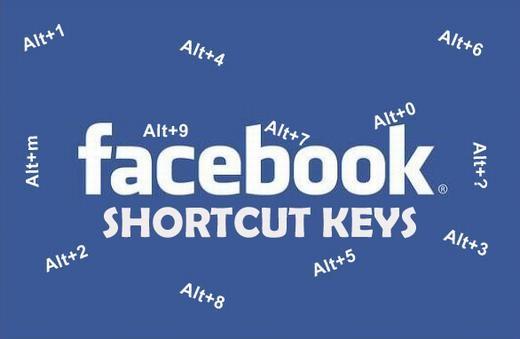 Những thủ thuật bí mật không phải ai cũng biết về mạng xã hội lớn nhất thế giới