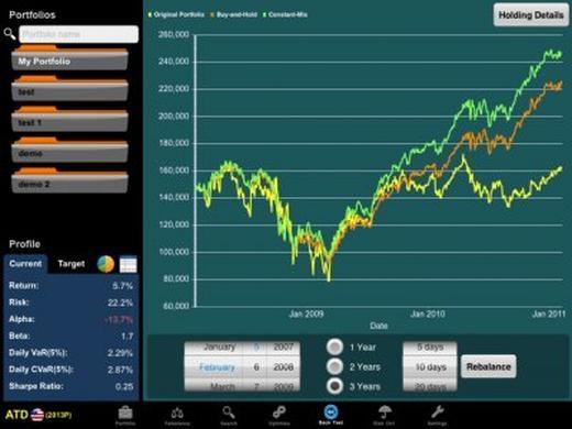 Loat ứng dụng đắt không thể tưởng tượng dành cho iPhone, iPad