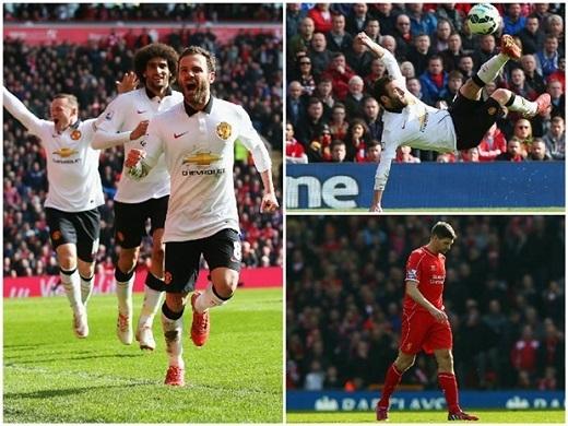 Bức tranh toàn cảnh cuộc chiến Liverpool – Man United.