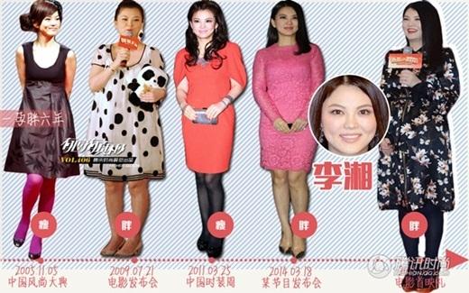 Lý Tương là MC thất bại nhất khi đề cập đến vấn đề cân nặng. Cả 10 năm nay, Lý Tương không có cách nào giảm cân được. Mặc dù tuổi đời gần 40 nhưng cô luôn bị cho là sao gạo cội vì thân hình sồ sề.