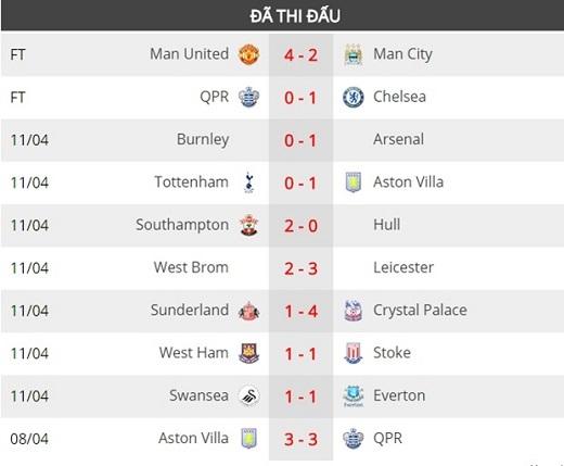 Man Utd nhấn chìm Man City trong trận đại chiến thành Manchester