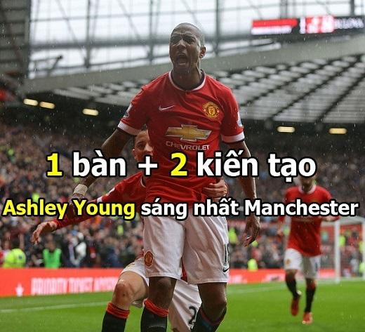 Ashley Young đã có màn trình diễn tuyệt vời trước Man Xanh