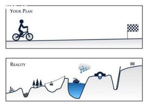 Hành trình đi đến cái đích của cuộc đời không bao giờ thẳng tắp như bạn nghĩ.