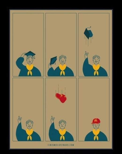 Công việc sau khi tốt nghiệp có khi sẽ không được như bạn mơ ước.