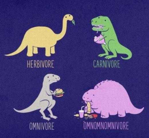 Một số khủng long ăn thịt, một số loài ăn thực vật, và một số ăn tạp… Đây là lý do vì sao khủng long ăn nhiều đồ ăn sẽ có kích thước khủng! Bạn là khủng long nào?