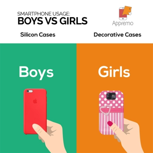 Nếu như chiếc ốp điện thoại chỉ có giá trị gần giống với một chiếc non bảo hiểm cho dế với chất liệu silicon, có là được chứ không quan trọng về phần nhìn thì các cô gái lại thỏa thích dùng đủ loại ốp với nhiều màu sắc, chất liệu, họa tiết,...