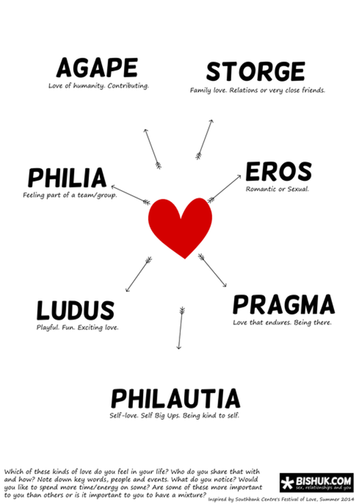 Bạn và người ấy thuộc dạng nào trong 6 kiểu tình yêu?