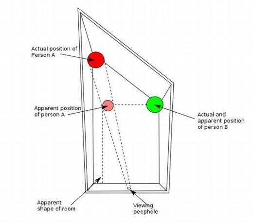 """Đi tìm lời giải cho những ảo giác quang học """"không thể tin nổi"""" (P1)"""