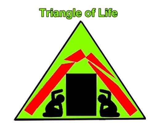 Thực hư về sự đúng đắn của Tam giác cứu mạng khi có thiên tai?