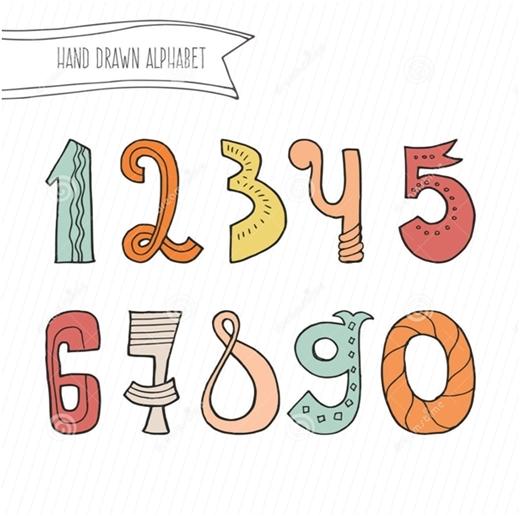 Sốt với bài bói vui: Ngày sinh tiết lộ chuẩn gì về bạn?