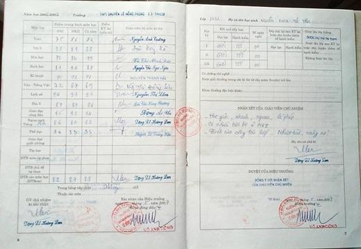 Bảng điểm học tập xếp loại giỏi năm lớp 12 của Tóc Tiên. Điểm trung bình các môn đều trên 7.0 - Tin sao Viet - Tin tuc sao Viet - Scandal sao Viet - Tin tuc cua Sao - Tin cua Sao