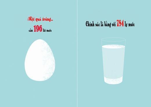 Nếu một ngày ăn 2 quả trứng, vậy là bạn đã sử dụng hết 1568 ly nước.