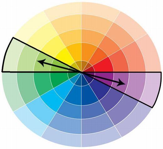 Bảng thể hiện các màu sắc bổ trợ cho nhau